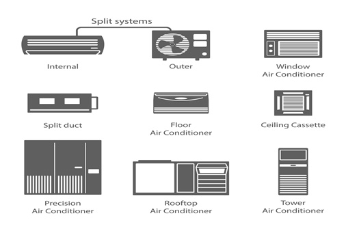 Comparison of Energy Efficiency in HVAC system